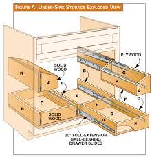 Under Kitchen Sink Storage Ideas 3 Kitchen Storage Projects Popular Woodworking Magazine