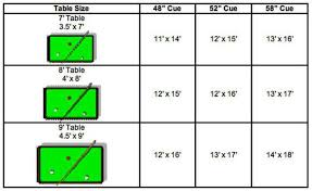 pool table sizes chart the right pool table sizes guide jmlfoundation s home