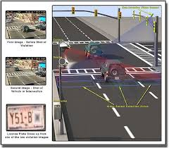 avoiding red light camera tickets federal agency rules traffic camera enforcement lines illegal the