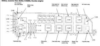 05 ford escape fuse box location 2005 ford escape fuse box diagram