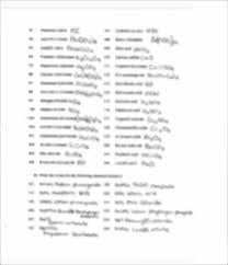 Naming Chemical Formulas Worksheet Inorganic Naming Worksheet Mmd L U201dz1a Block I Date Jinorganic