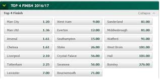 epl table fixtures results and top scorer how to bet on the premier league bettingexpert