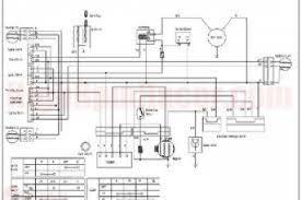 kawasaki hd3 wiring diagram wiring diagram