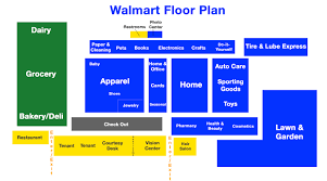 floor plan lay out how wal mart lays out its stores to lift sales nyse wmt 24 7