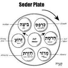 what goes on a seder plate for passover diary of a mad hausfrau charoset truffles for passover