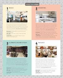 Upgrade Home Design Studio by Home U0026 Decor Author At Sph Magazines