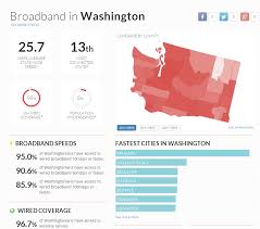 Tacoma Zip Code Map by Washington U0027s Broadband Stats U0026 Figures