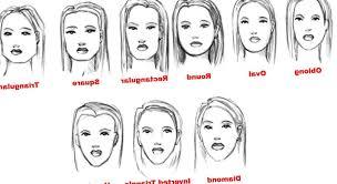 comment choisir sa coupe de cheveux femme choisir sa coiffure selon visage homme coiffures modernes et