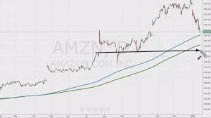 amazon 3pm black friday amazon shares could fall another 13 technician