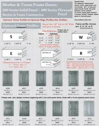 kitchen cabinet sizes and specifications imanisr com