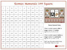 die besten 25 ks3 maths worksheets ideen auf pinterest einfache