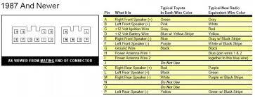 wiring diagram for radio ih8mud forum