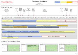 What Is A Road Map Road Map Company What Is A Product Roadmap Travel Maps And Major