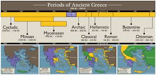 Map Of Ancient Greece by The Periods Of Ancient Greece 7200 X 3479 Mapporn