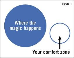How To Leave Comfort Zone Feed U0026 Grain Magazine Tackle The Big Hard Stuff Not The Easy