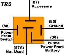 12v relay wiring diagram 5 pin 4k wallpapers