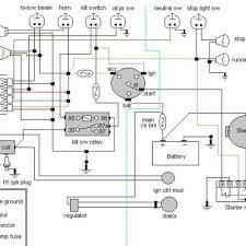 1997 yamaha warrior 3gdk 010 wiring diagram 1997 wiring diagrams