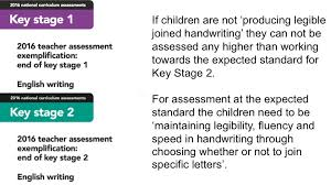 write here right now the trouble with handwriting in schools