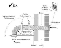 domestic fan installation compliance checker vent axia