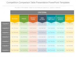 powerpoint templates slide ppt slides templates powerpoint