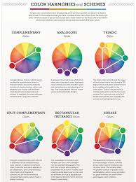 best 25 colour wheel ideas on pinterest color theory colour