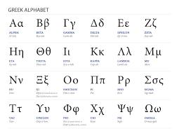 greek alphabet character names as codes i e epsilon1042 ε1042