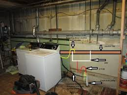 correct way to pipe this for washing machine laundry sink