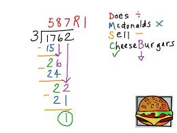 does mcdonald u0027s sell cheese burgers long division math showme