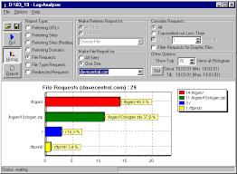 tomcat access log analyzer apache log file statistics php software