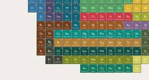 what are the heavy metals on the periodic table infographic of the day the periodic table of heavy metals