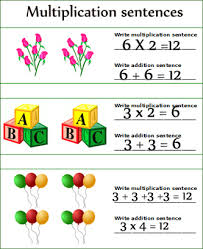 2nd grade math lesson plans second grade math worksheets second