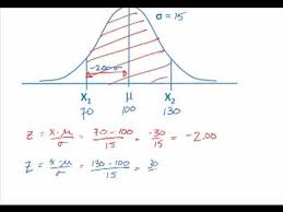 Normal Distribution Z Score Table Normal Distribution U0026 Z Scores Youtube