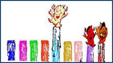 chanukah days this is special information on the second day of chanukah written by