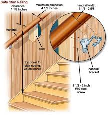 stair railing instillation diagram house stuff pinterest