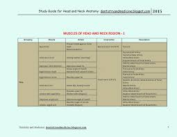 mcq in anatomy image collections learn human anatomy image