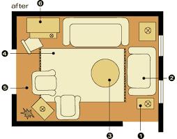 online furniture arranger furniture arranging tricks room planner planners and layouts
