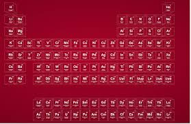 Br On Periodic Table This Is The Coolest Periodic Table You U0027ll See On The Internet