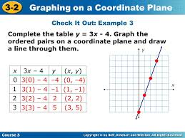 coordinate plane graphing graphing on a coordinate plane ppt