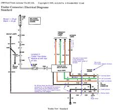 1996 ford f150 stereo wiring diagram inside ranger radio