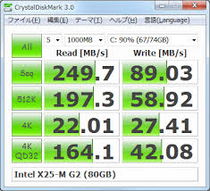 Hdd Bench Performance Benchmark Ssd On Linux How To Measure The Same