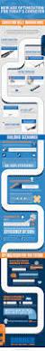 conveyor belt innovations infographic mt blog