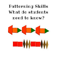 patterns in kindergarten teaching patterns in kindergarten kindergarten lessons