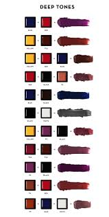 image result for malaysia wire colour code motors pinterest