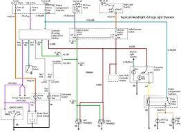 2001 bmw wiring diagrams wiring diagram shrutiradio