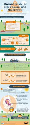 siege auto comment l installer comment installer un siège auto bébé dans une voiture sixt