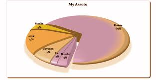 Excel 2007 Chart Templates Sle Chart Templates Excel Pie Chart Template Free Charts