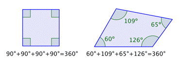 The Sum Of Interior Angles Image002 Gif