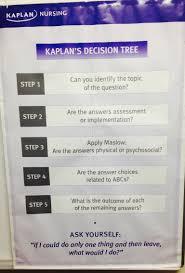 kaplan nursing pinterest kaplan decision tree yahoo image search results nursing and
