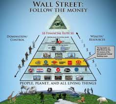 understanding the new world order u2013 the who what how and why