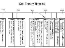 cell theory timeline worksheet free worksheets library download